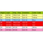 SLK-04 – EMULATOR DST AES, P1 A9 FOR TOYOTA